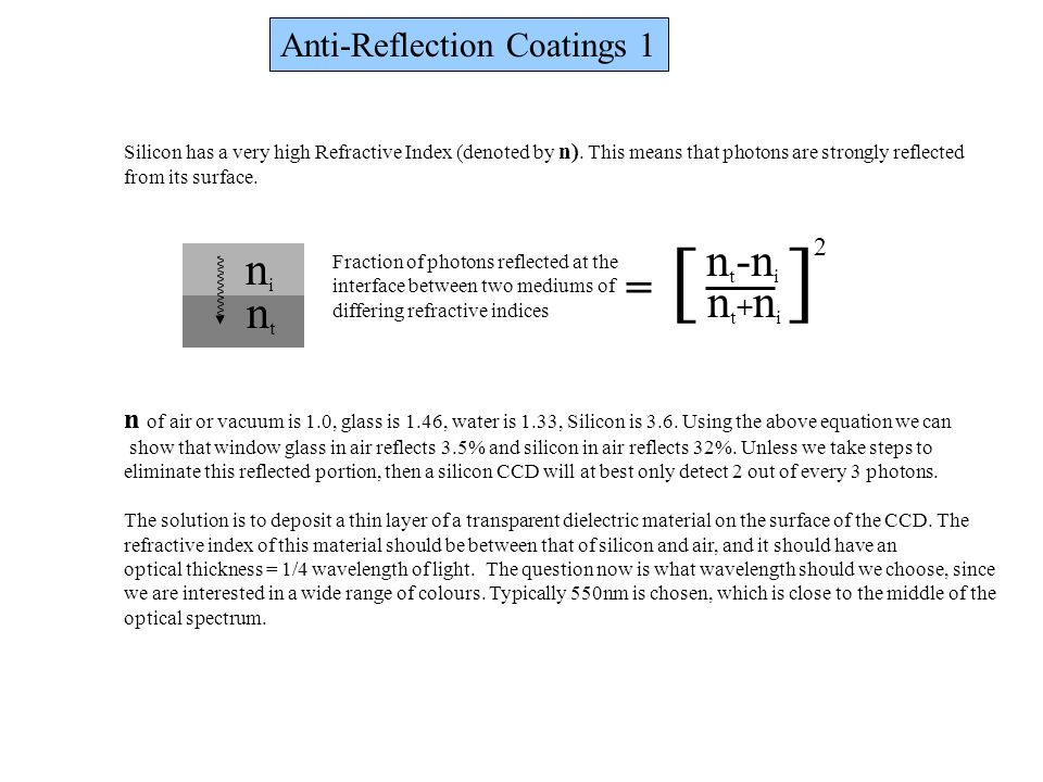 [ ] nt-ni ni = nt+ni nt Anti-Reflection Coatings 1